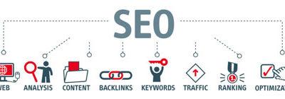 Les 7 stratégies gagnantes pour référencer votre site
